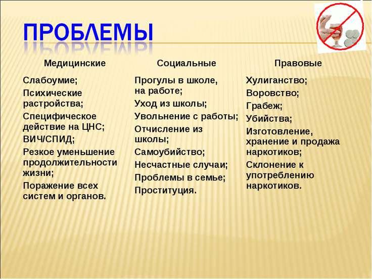 Медицинские Социальные Правовые Слабоумие; Психические растройства; Специфиче...