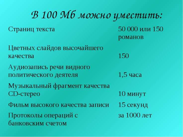 В 100 Мб можно уместить: Страниц текста 50 000 или 150 романов Цветных слайдо...