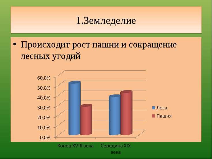 Происходит рост пашни и сокращение лесных угодий 1.Земледелие