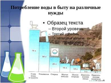 Потребление воды в быту на различные нужды