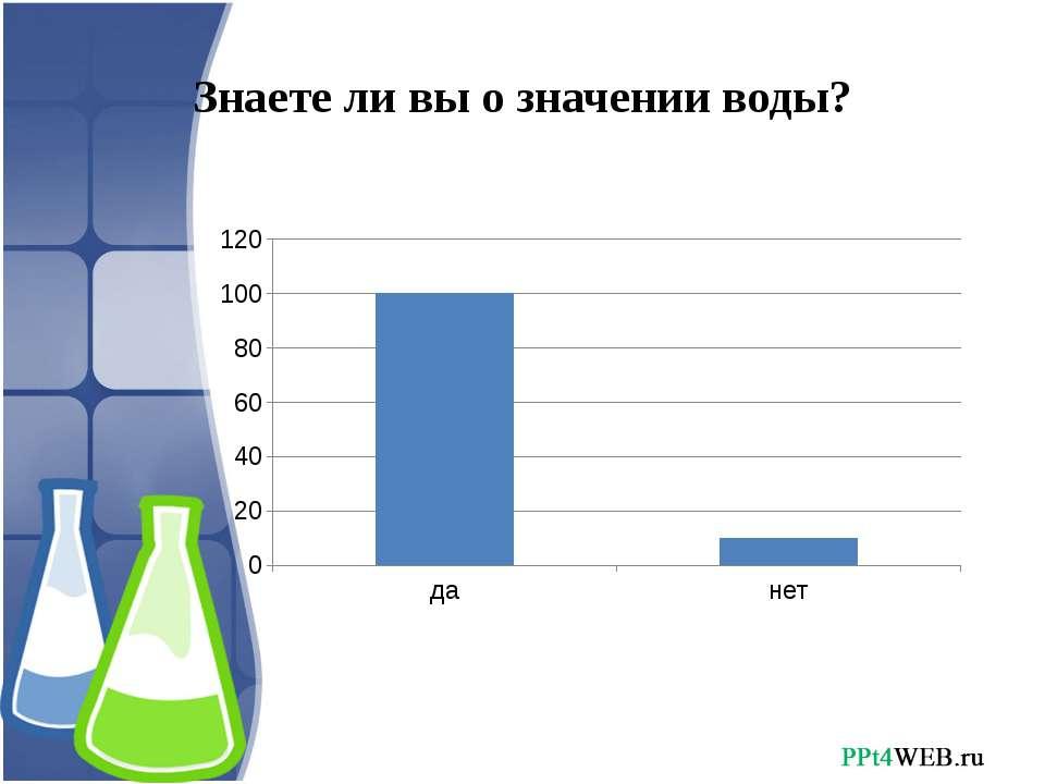 Знаете ли вы о значении воды?