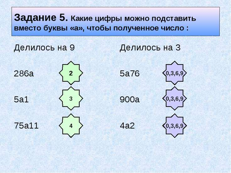 Задание 5. Какие цифры можно подставить вместо буквы «а», чтобы полученное чи...