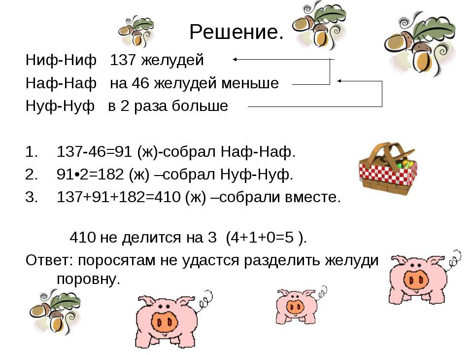 Решение. Ниф-Ниф 137 желудей Наф-Наф на 46 желудей меньше Нуф-Нуф в 2 раза бо...