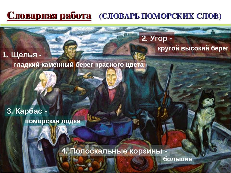 Словарная работа (СЛОВАРЬ ПОМОРСКИХ СЛОВ) 3. Карбас - 1. Щелья - 2. Угор - 4....