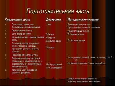 Подготовительная часть Содержание урока Дозировка Методические указания Постр...