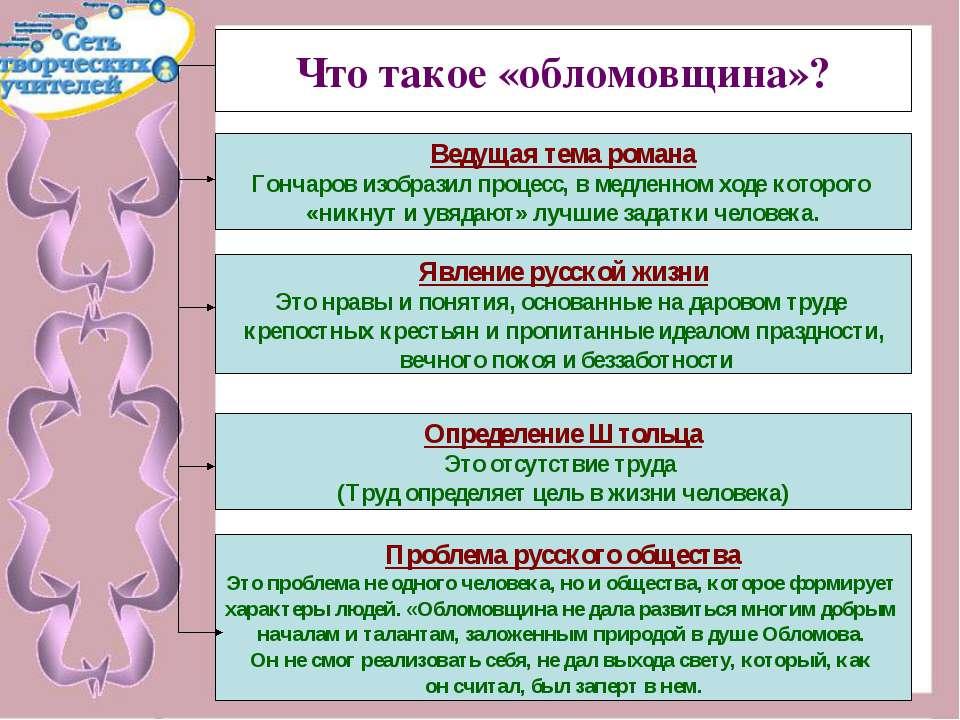 Что такое «обломовщина»? Ведущая тема романа Гончаров изобразил процесс, в ме...