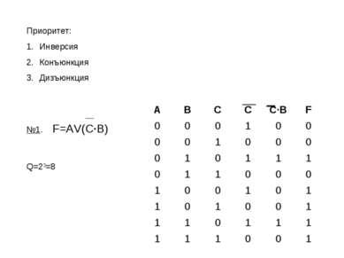 Приоритет: Инверсия Конъюнкция Дизъюнкция №1. F=AV(C·B) Q=23=8 A B C C C·B F ...