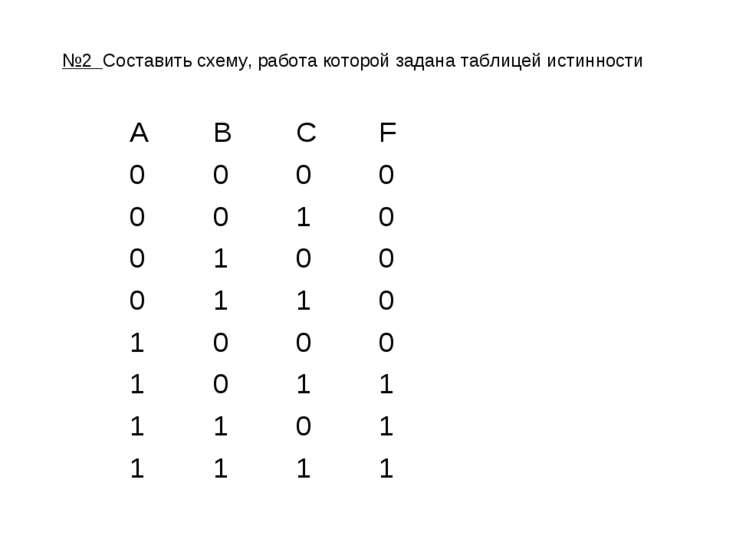 №2 Составить схему, работа которой задана таблицей истинности A B C F 0 0 0 0...