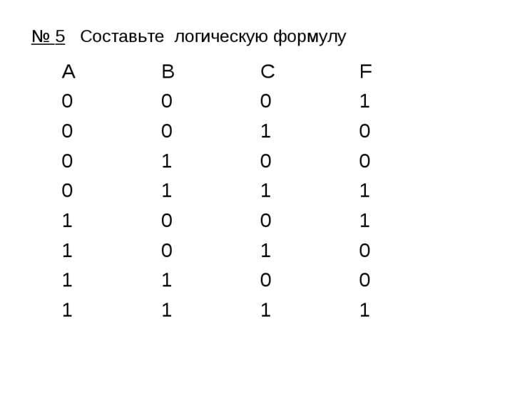 № 5 Составьте логическую формулу A B C F 0 0 0 1 0 0 1 0 0 1 0 0 0 1 1 1 1 0 ...