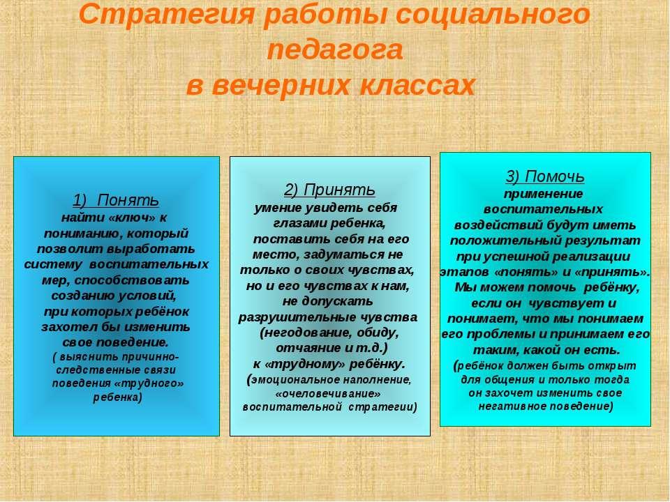 Стратегия работы социального педагога в вечерних классах 1) Понять найти «клю...