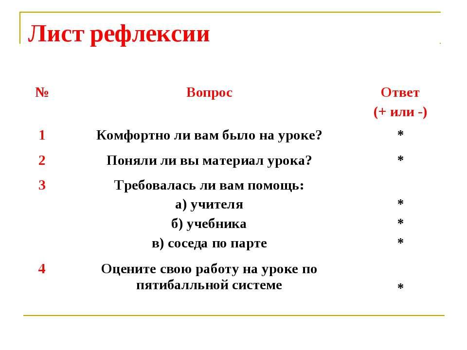 Лист рефлексии № Вопрос Ответ (+ или -) 1 Комфортно ли вам было на уроке? * 2...