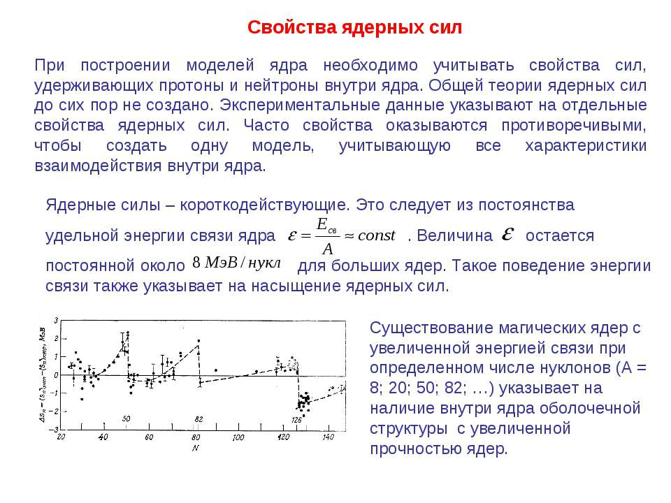 При построении моделей ядра необходимо учитывать свойства сил, удерживающих п...