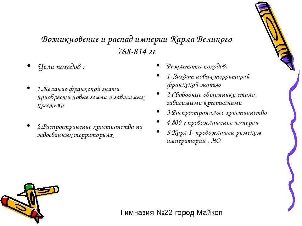 Возникновение и распад империи Карла Великого 768-814 гг Цели походов : 1.Жел...