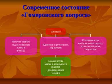 Современное состояние «Гомеровского вопроса»