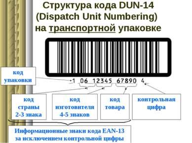 контрольная цифра код страны 2-3 знака код изготовителя 4-5 знаков код товара...