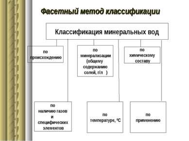 Классификация минеральных вод по происхождению по минерализации (общему содер...