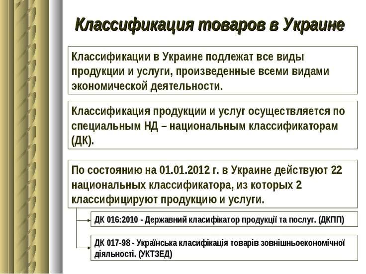 Классификация товаров в Украине Классификации в Украине подлежат все виды про...