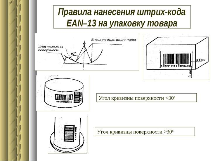 Правила нанесения штрих-кода EAN–13 на упаковку товара Угол кривизны поверхно...