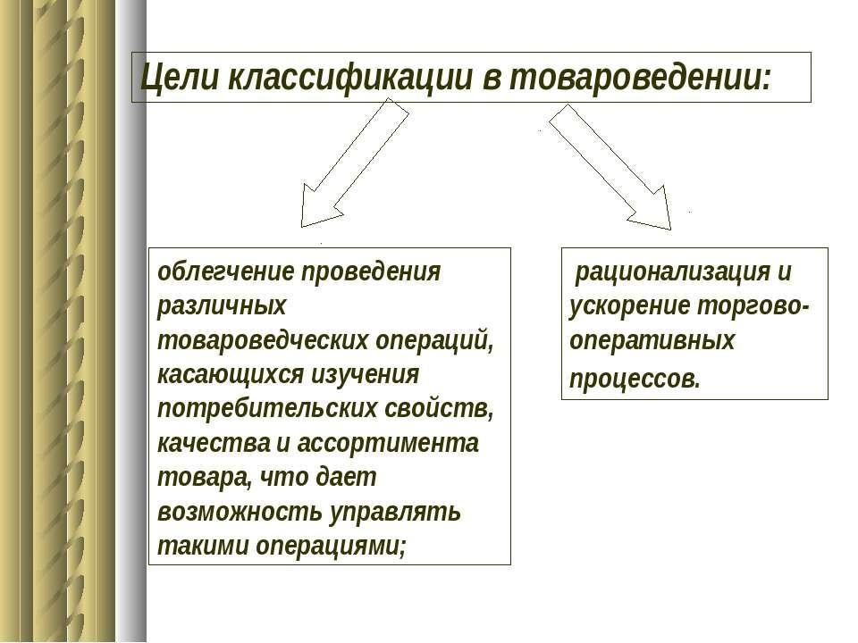 Цели классификации в товароведении: рационализация и ускорение торгово-операт...