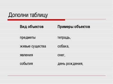Дополни таблицу Вид объектов Примеры объектов предметы тетрадь, живые существ...