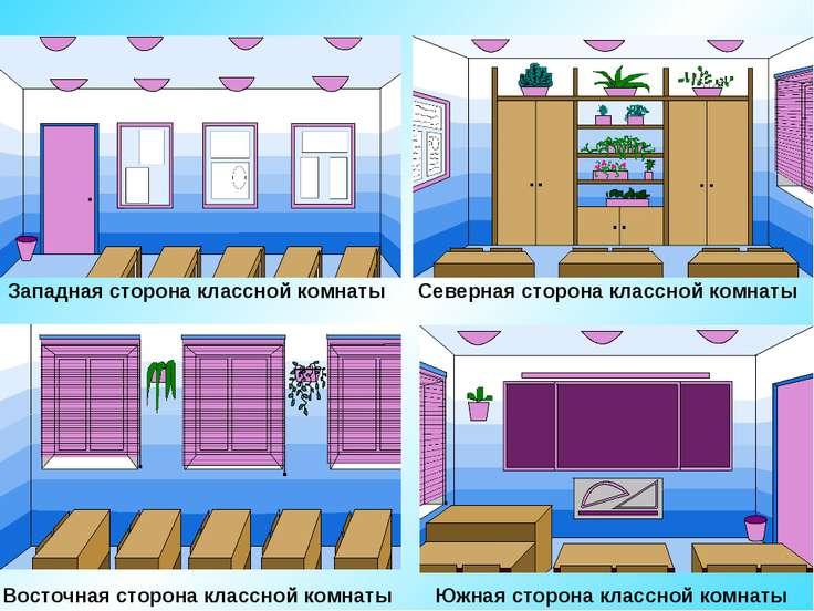 Северная сторона классной комнаты Южная сторона классной комнаты Восточная ст...