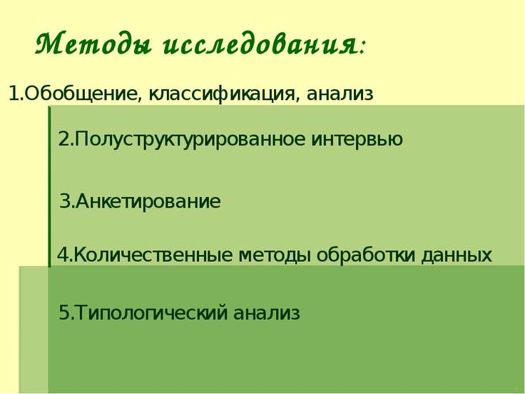 Методы исследования: 1.Обобщение, классификация, анализ 2.Полуструктурированн...