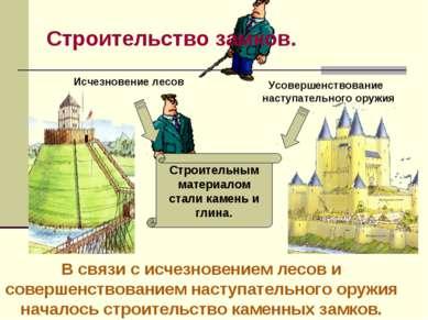 Строительство замков. Исчезновение лесов Усовершенствование наступательного о...