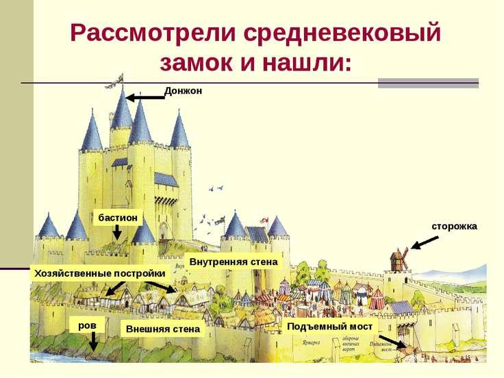 Рассмотрели средневековый замок и нашли: ров Донжон бастион сторожка Внешняя ...