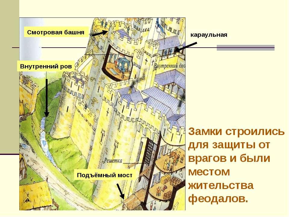 Подъёмный мост караульная Замки строились для защиты от врагов и были местом ...