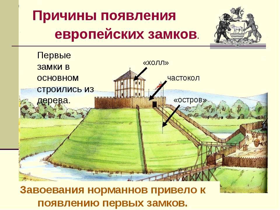 Причины появления европейских замков. Первые замки в основном строились из де...