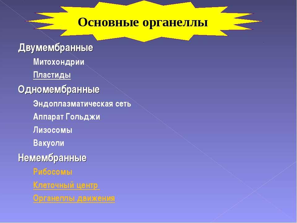 Двумембранные Митохондрии Пластиды Одномембранные Эндоплазматическая сеть Апп...