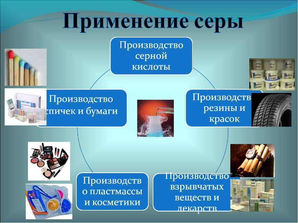 Презентация на химию сера