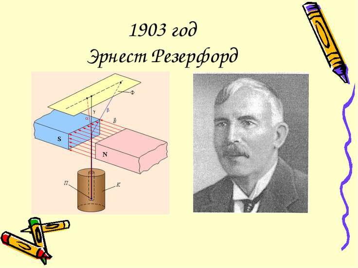 1903 год Эрнест Резерфорд