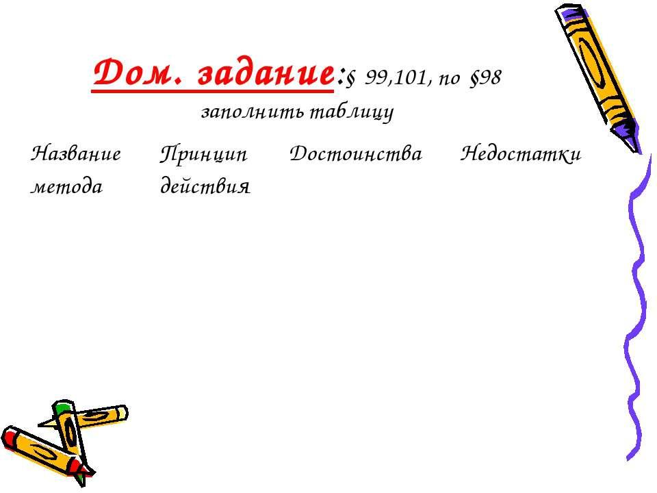 Дом. задание:§ 99,101, по §98 заполнить таблицу
