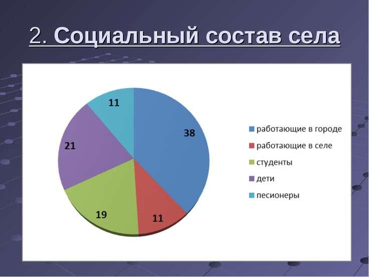 2. Социальный состав села