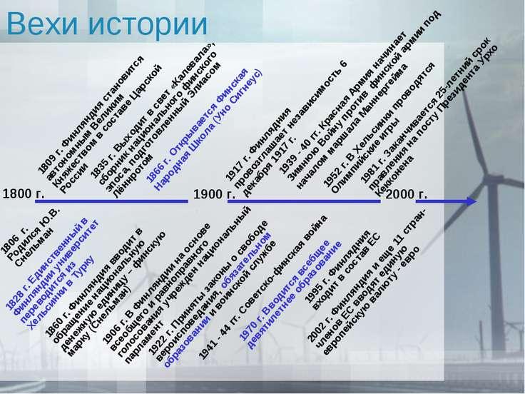 Вехи истории 1806 г. Родился Ю.В. Снельман 1809 г. Финляндия становится автон...
