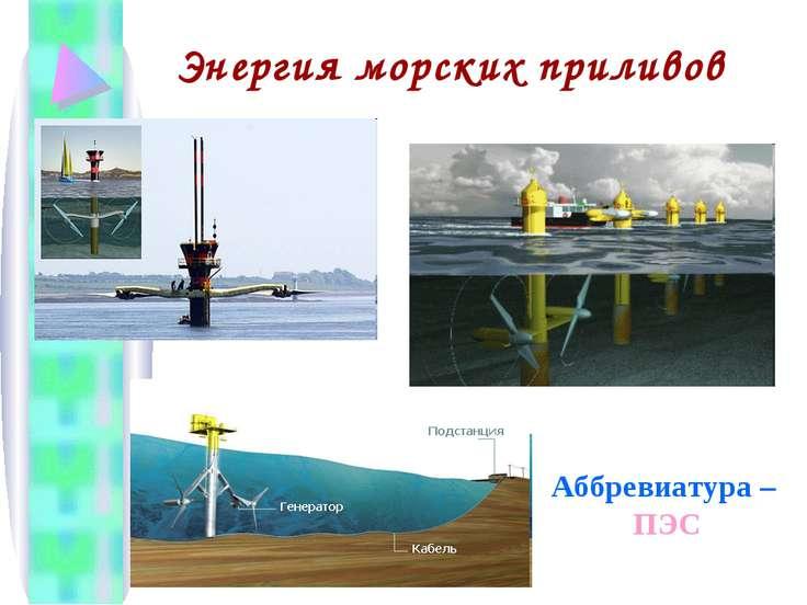 Энергия морских приливов Аббревиатура – ПЭС