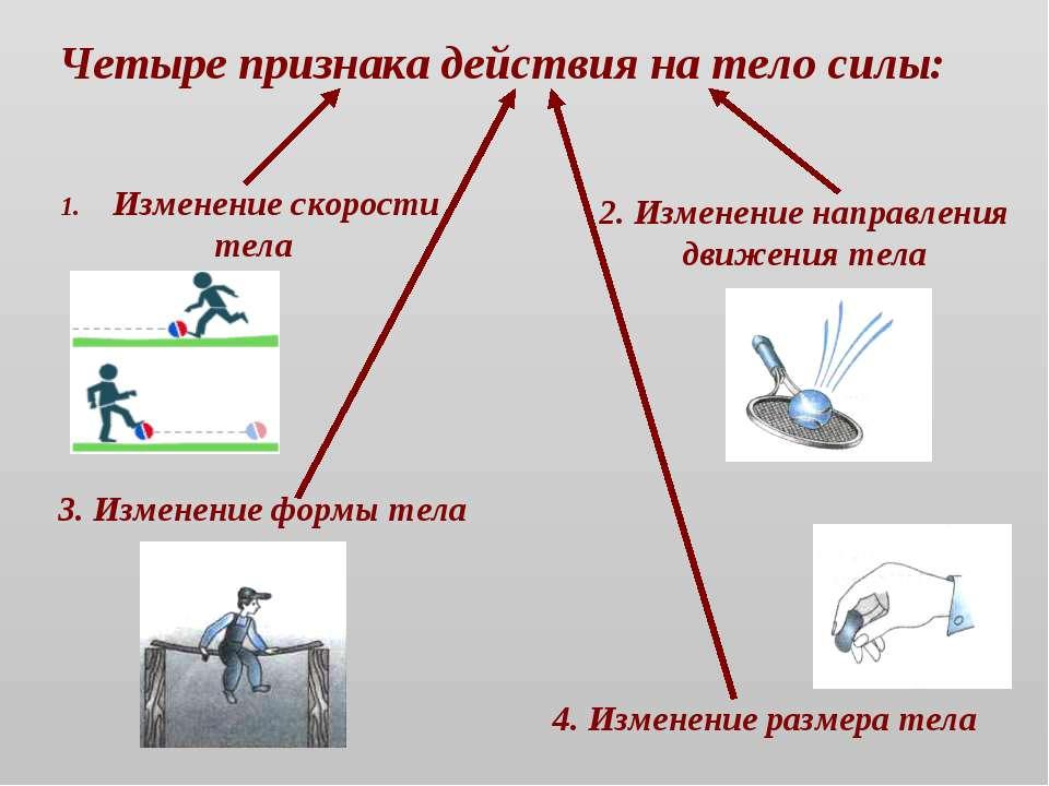 Четыре признака действия на тело силы: Изменение скорости тела 2. Изменение н...
