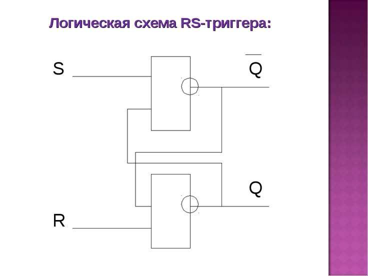 Логическая схема RS-триггера: