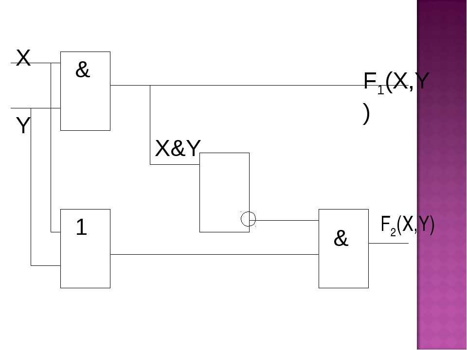 F2(X,Y)