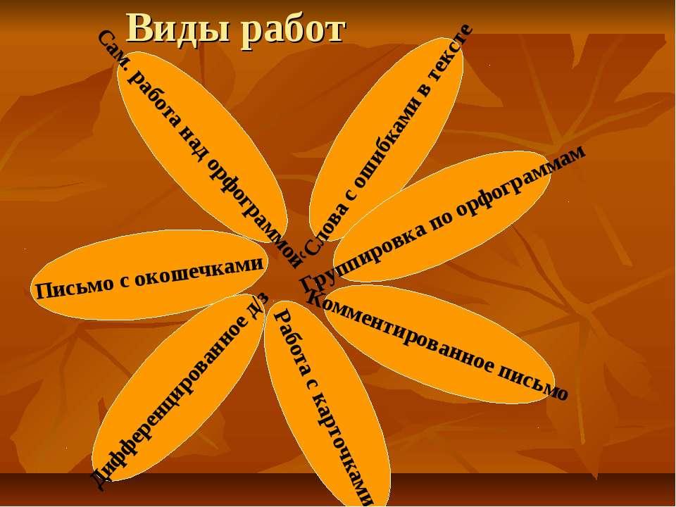Виды работ Слова с ошибками в тексте Группировка по орфограммам Комментирован...