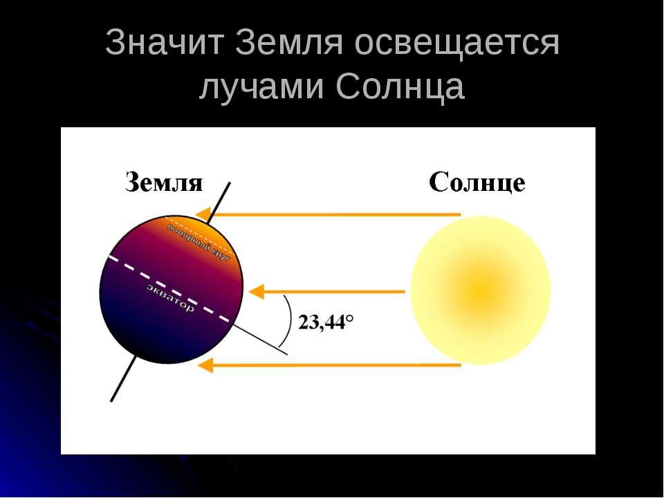 Значит Земля освещается лучами Солнца