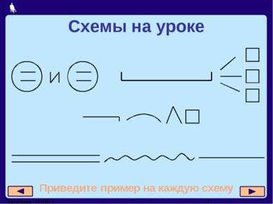 Схемы на уроке Приведите пример на каждую схему Москва, 2006 г.