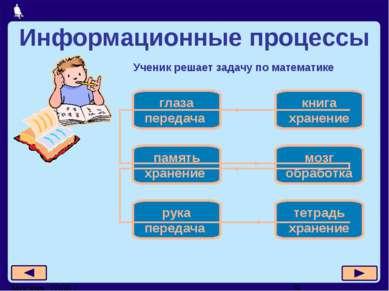 Информационные процессы Ученик решает задачу по математике Москва, 2006 г.