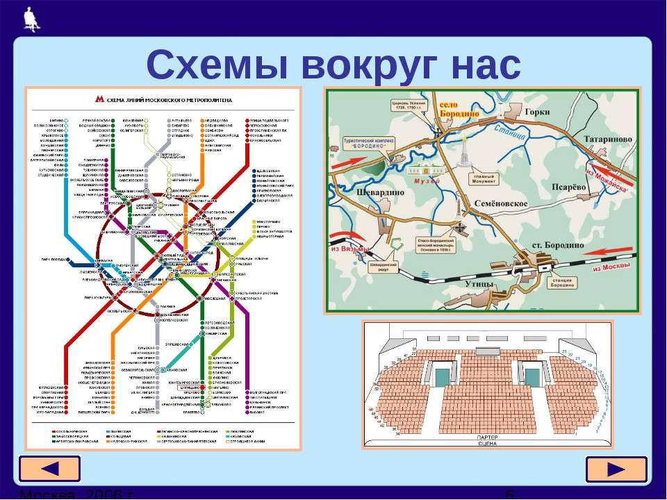 Схемы вокруг нас Москва, 2006 г.