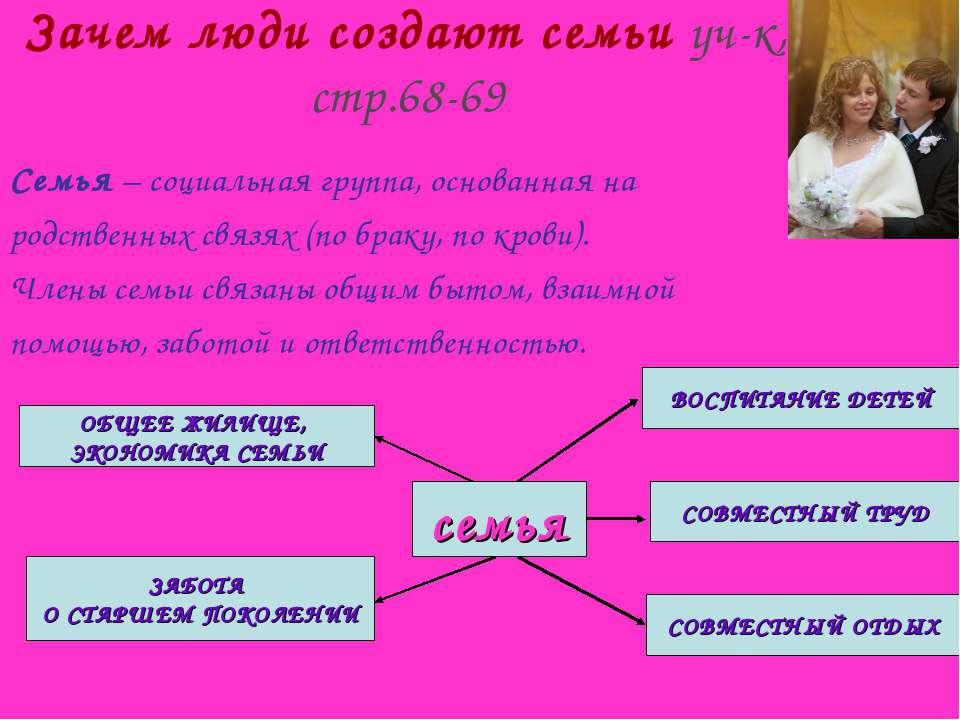 Зачем люди создают семьи уч-к, стр.68-69 Семья – социальная группа, основанна...