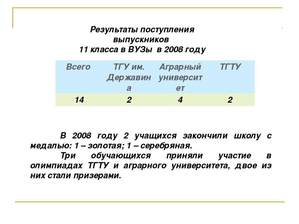 Результаты поступления выпускников 11 класса в ВУЗы в 2008 году В 2008 году 2...