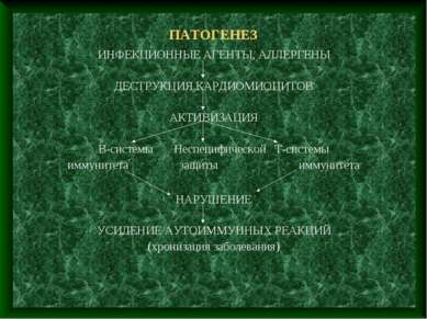 ПАТОГЕНЕЗ ИНФЕКЦИОННЫЕ АГЕНТЫ, АЛЛЕРГЕНЫ ДЕСТРУКЦИЯ КАРДИОМИОЦИТОВ АКТИВИЗАЦИ...