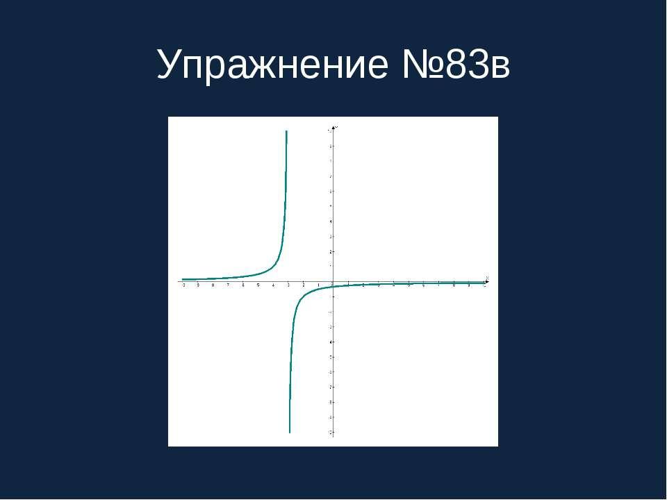 Упражнение №83в
