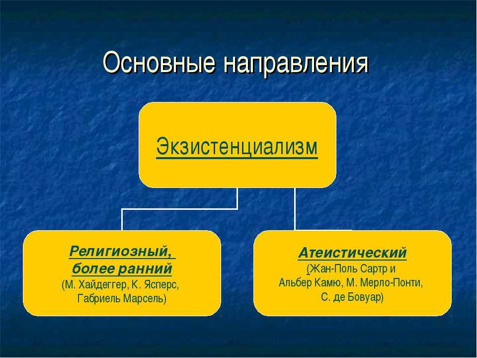 Основные направления